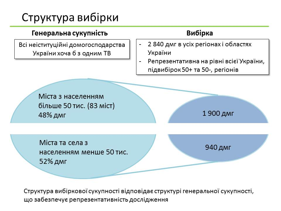 graph_ukr